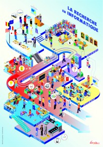 Poster métier chercheur