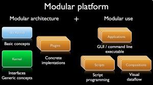 dtk-modular-platform